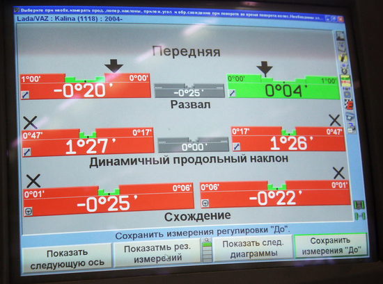 Диагностика на самом популярном компьютерном стенде развал-схождение 3D с подъемной балкой и видеокамерами в Минске