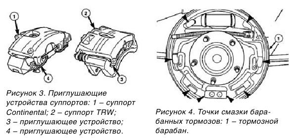 Неправильно выбранные барабанные/дисковые колодки