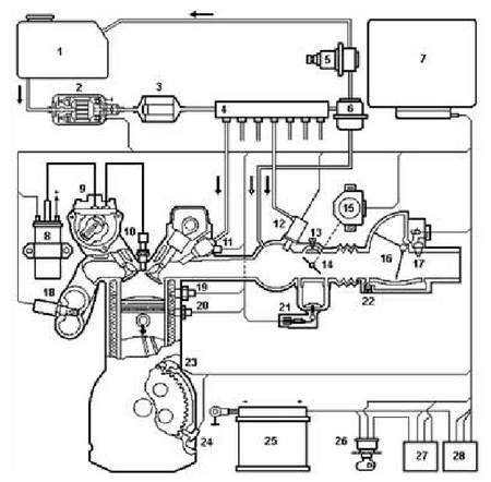 система впрыска топлива Motronic