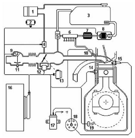 Система управления двигателем Motronic 1.3