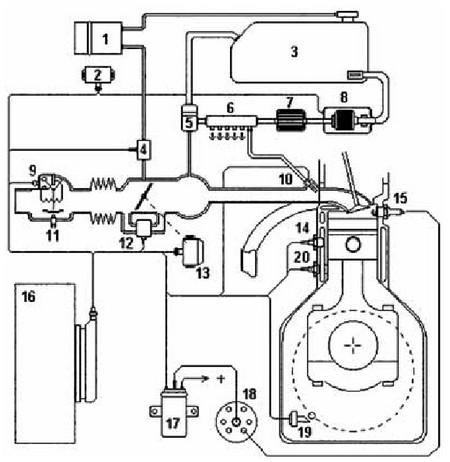 Система управления впрыском топлива Motronic 3.1