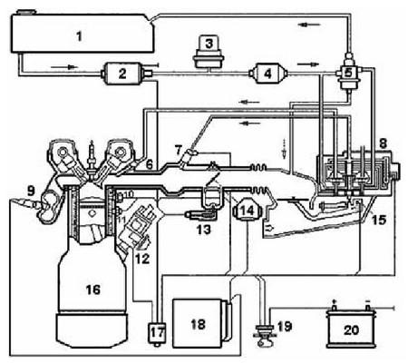 топлива KE-Jetronic
