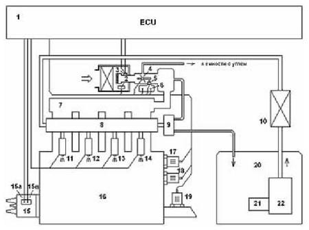 Система управления впрыском топлива Mitsubishi MPI