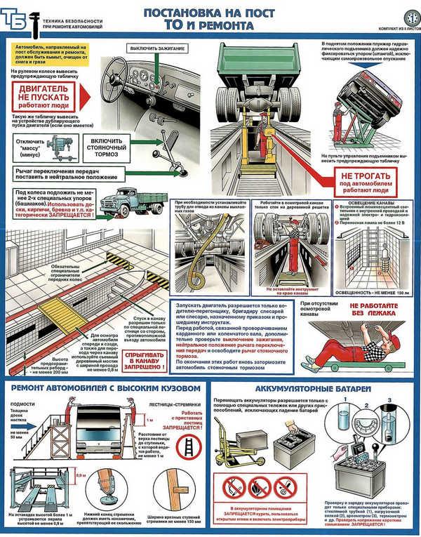 системы монтаже при труда управления охраны инструкция электродвигателя